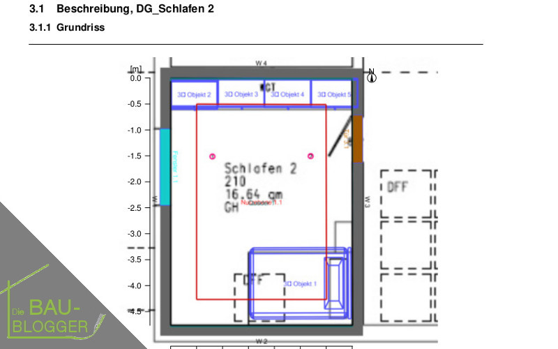 LED-Beleuchtung: Design in klein
